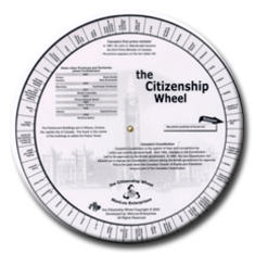 Citizenship Wheel